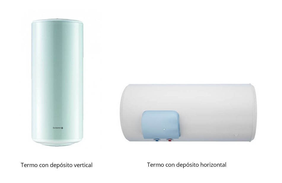 termo vertical vs termo horizontal